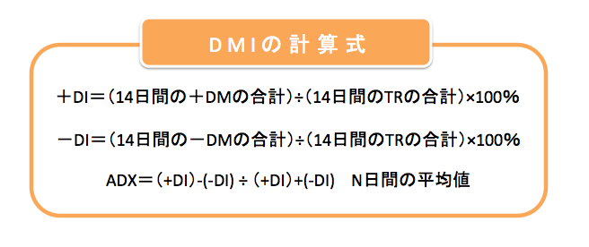 DMIの計算式