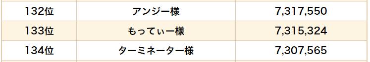 ポンド円1分足