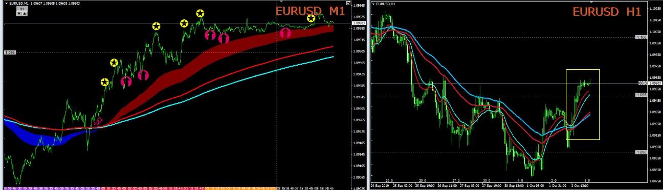 ユーロ米ドル