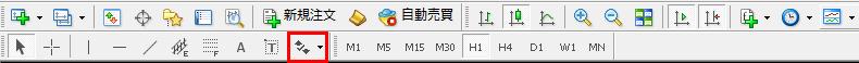 MT4のオブジェクト