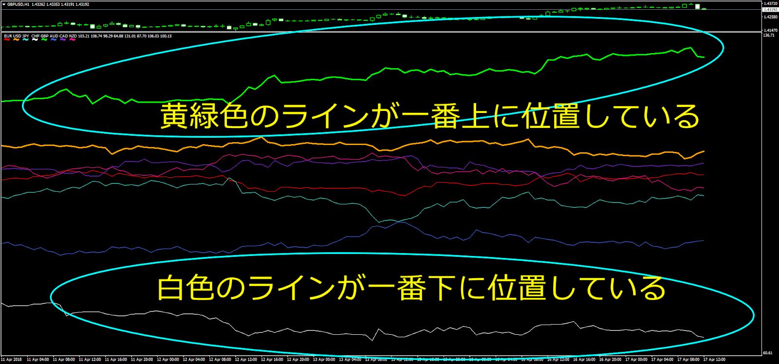 Ku-Chartの画面
