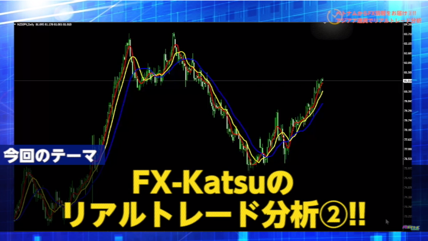 【リアルトレード分析!!】5分足ロジックで約8pips獲得!!【スキャマネFX Vol.93】