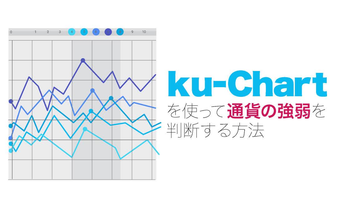 ku-Chartを使って通貨の強弱を判断する方法